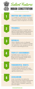 salient features of indian constitution infographic